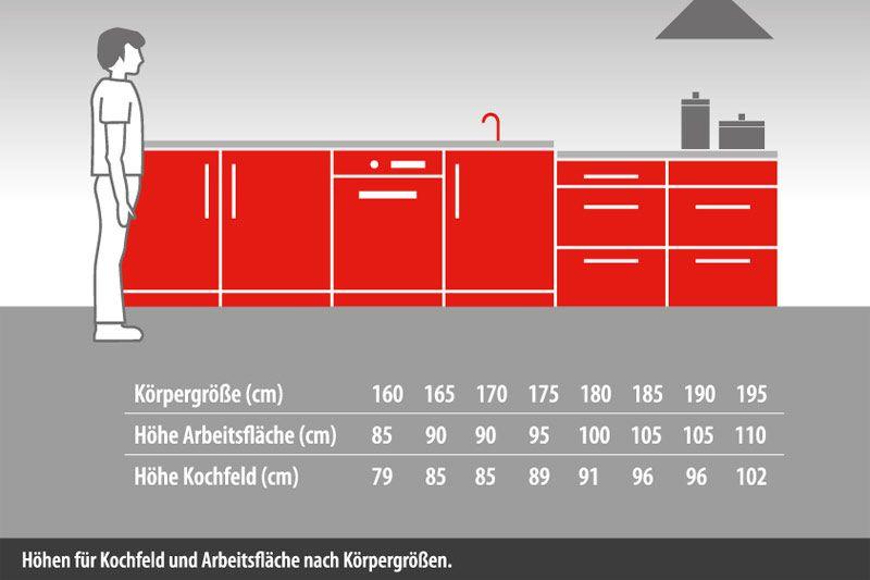 Höhen kochfeld arbeitsfläche küche